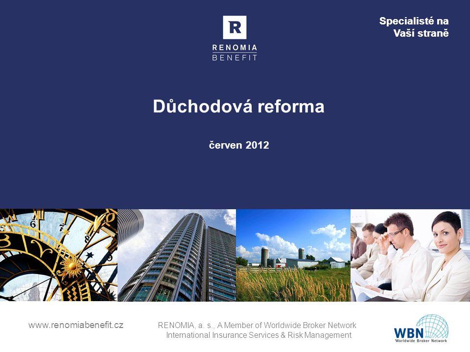 Důchodová reforma červen 2012