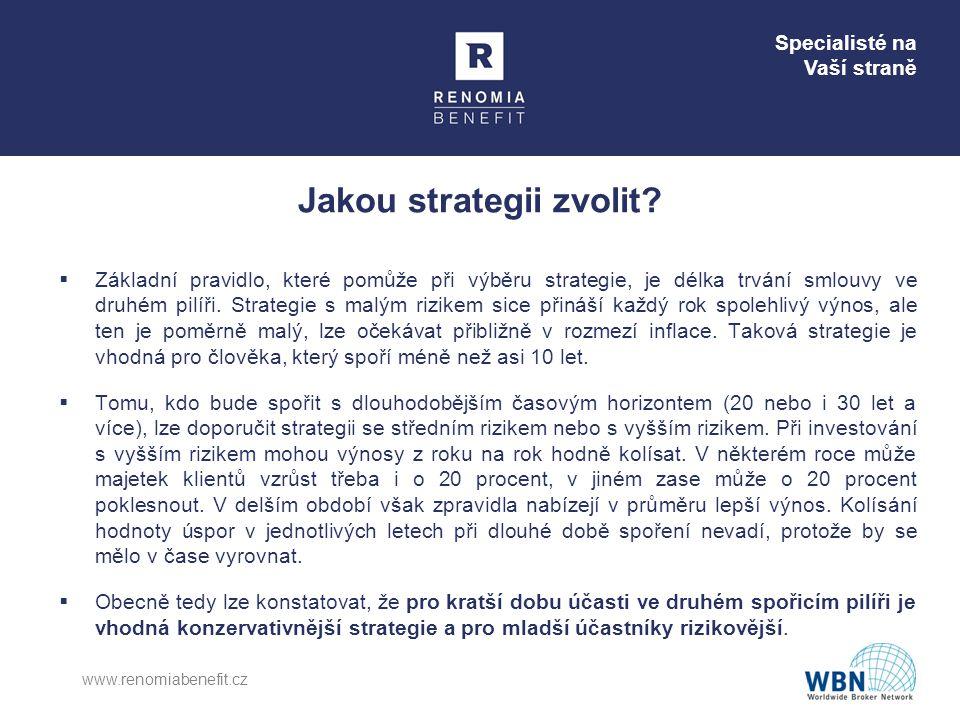 Jakou strategii zvolit