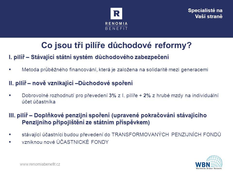 Co jsou tři pilíře důchodové reformy