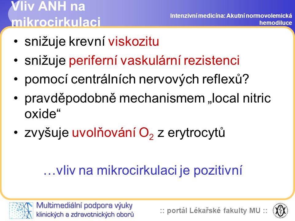 Vliv ANH na mikrocirkulaci