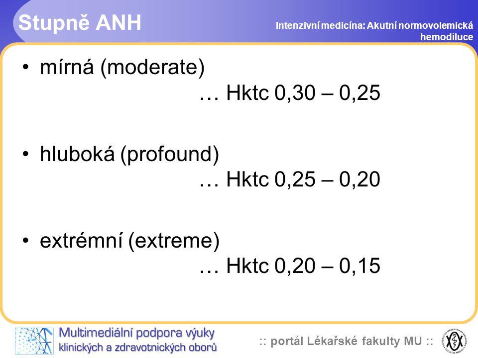 mírná (moderate) … Hktc 0,30 – 0,25