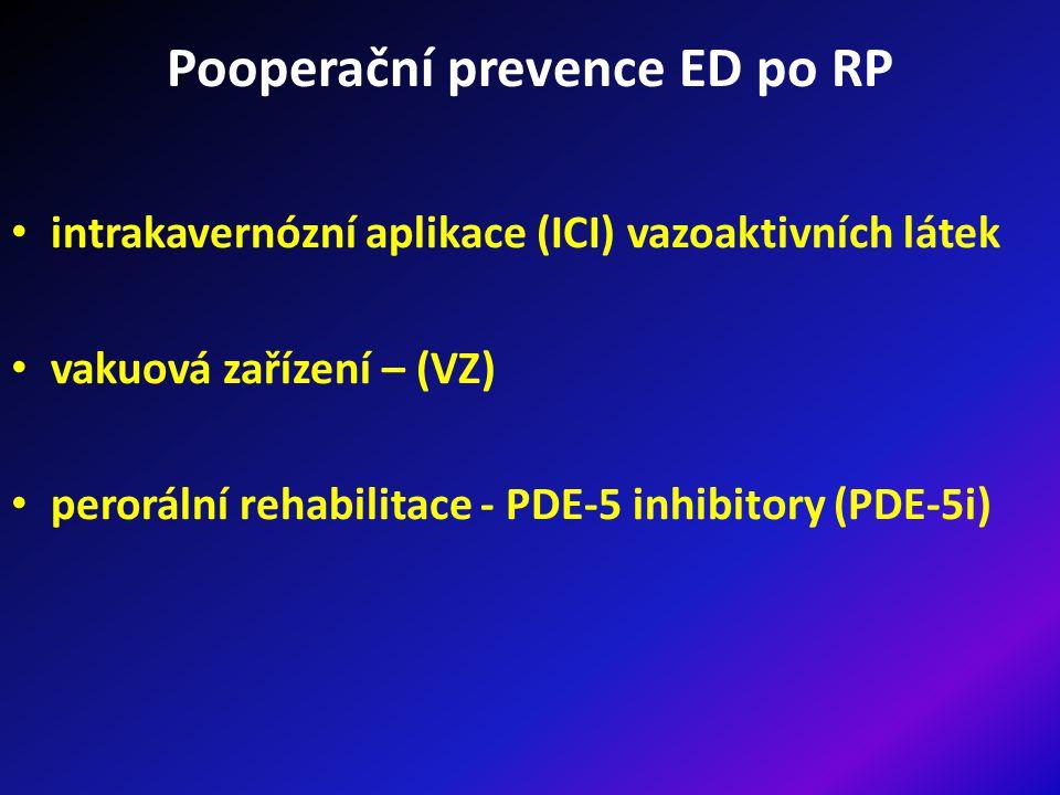 Pooperační prevence ED po RP
