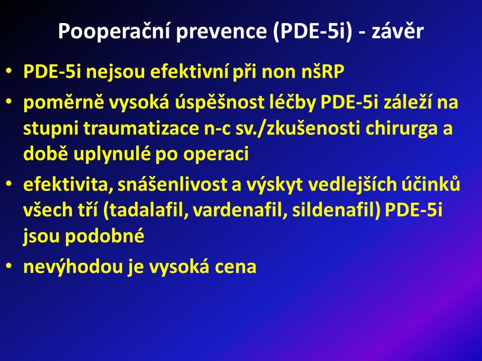 Pooperační prevence (PDE-5i) - závěr
