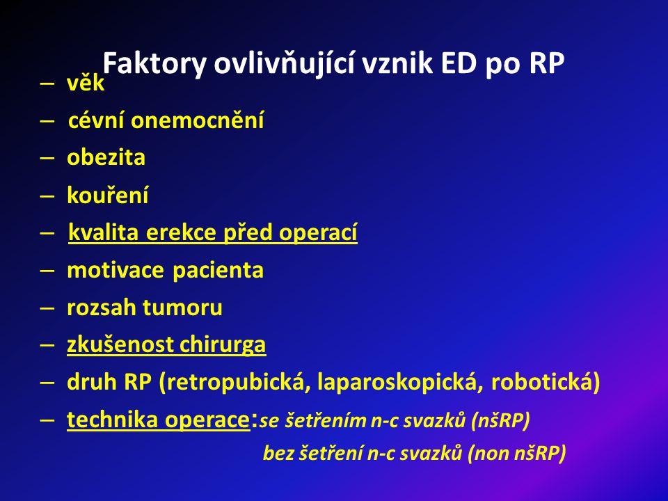 Faktory ovlivňující vznik ED po RP