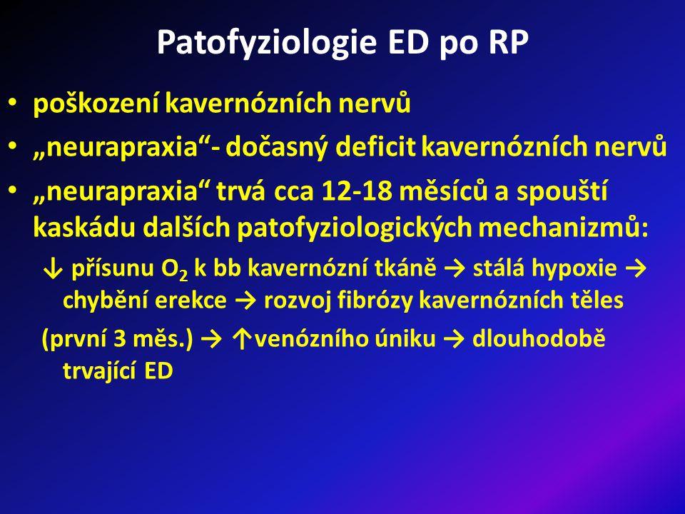 Patofyziologie ED po RP