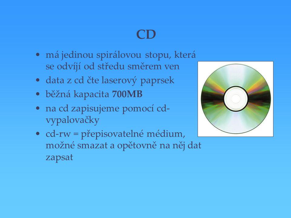 CD má jedinou spirálovou stopu, která se odvíjí od středu směrem ven