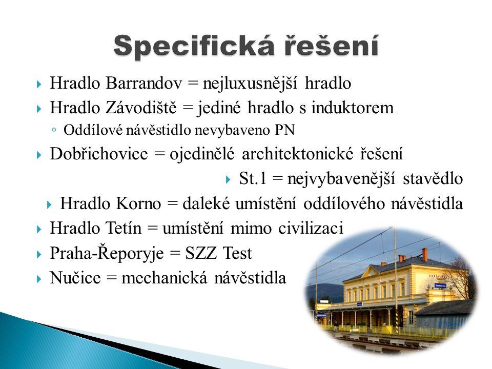 Specifická řešení Hradlo Barrandov = nejluxusnější hradlo