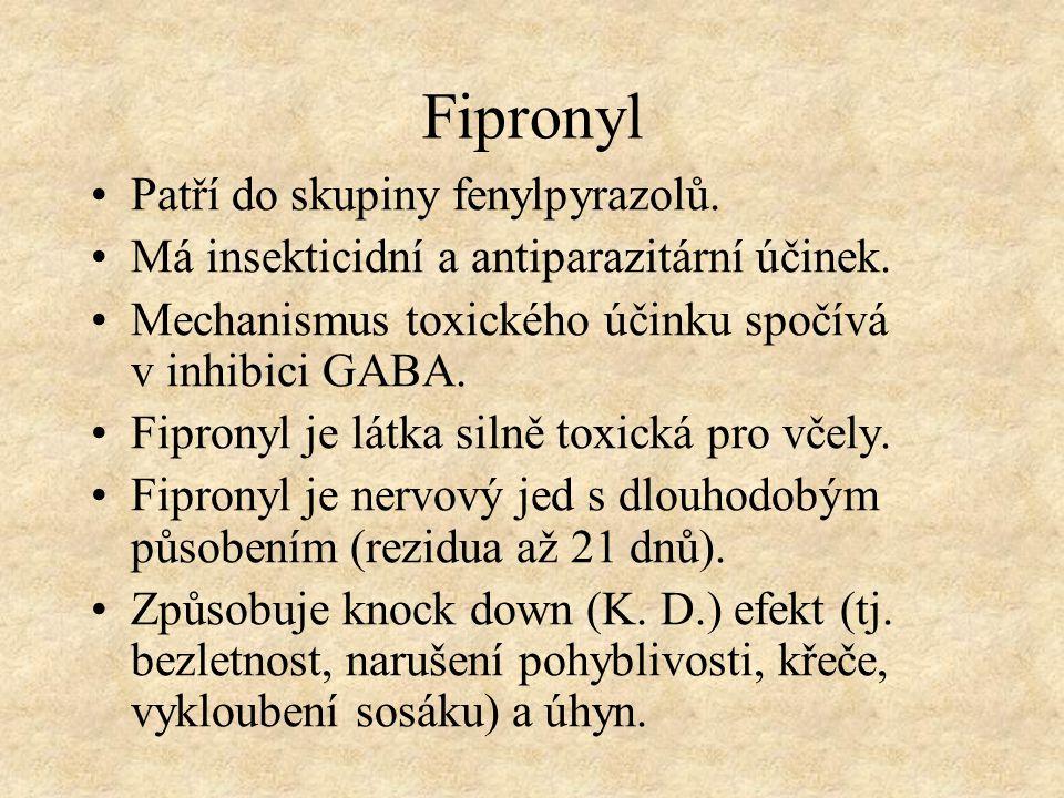 Fipronyl Patří do skupiny fenylpyrazolů.