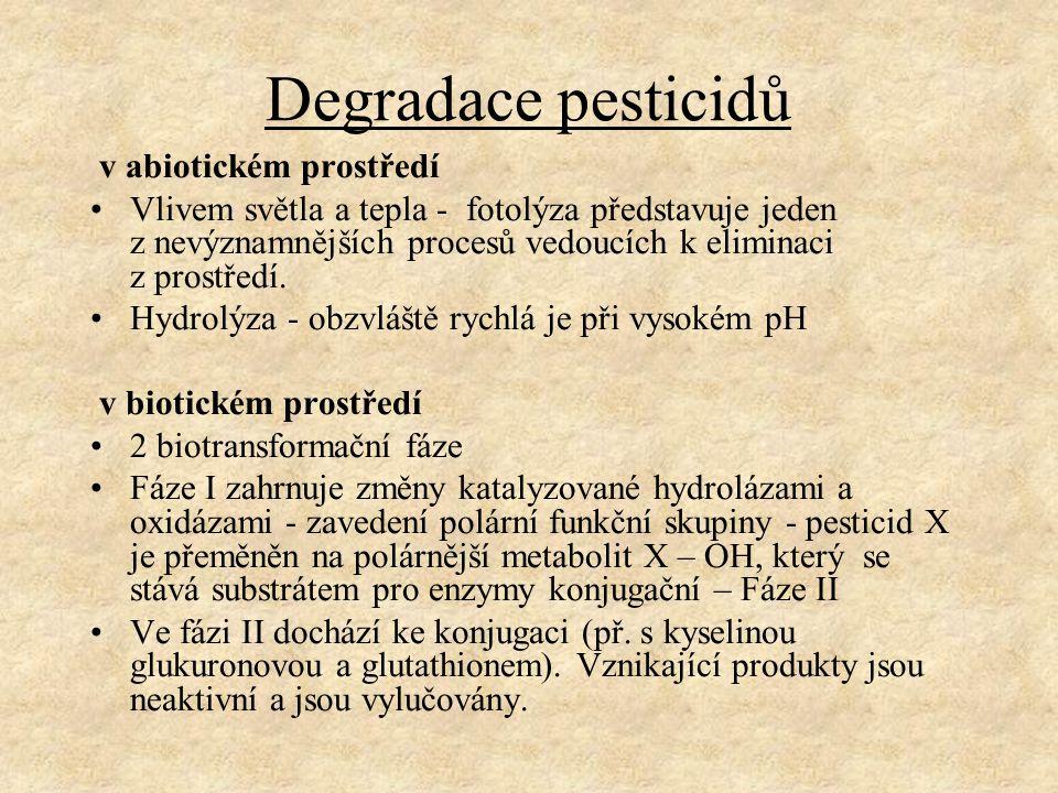 Degradace pesticidů v abiotickém prostředí