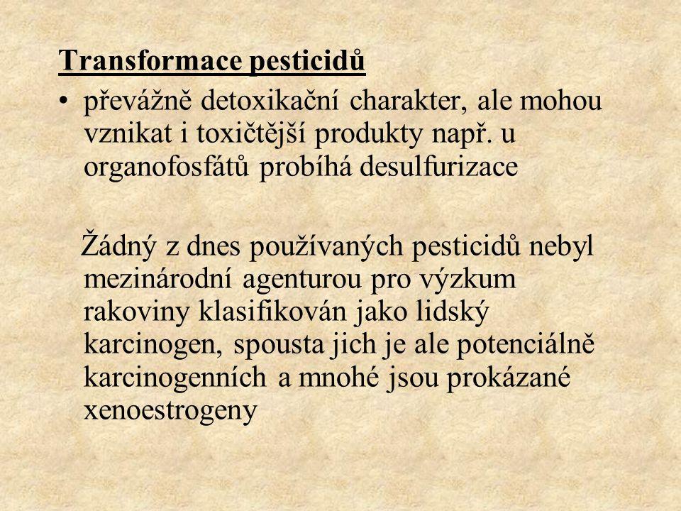 Transformace pesticidů