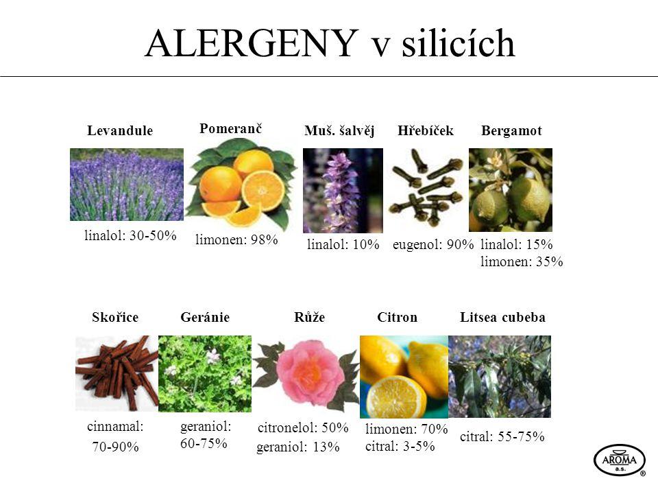 ALERGENY v silicích linalol: 30-50% Levandule Pomeranč Muš. šalvěj