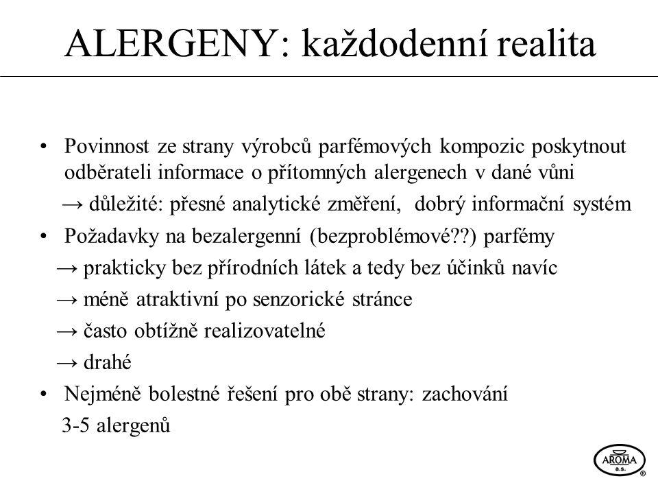 ALERGENY: každodenní realita