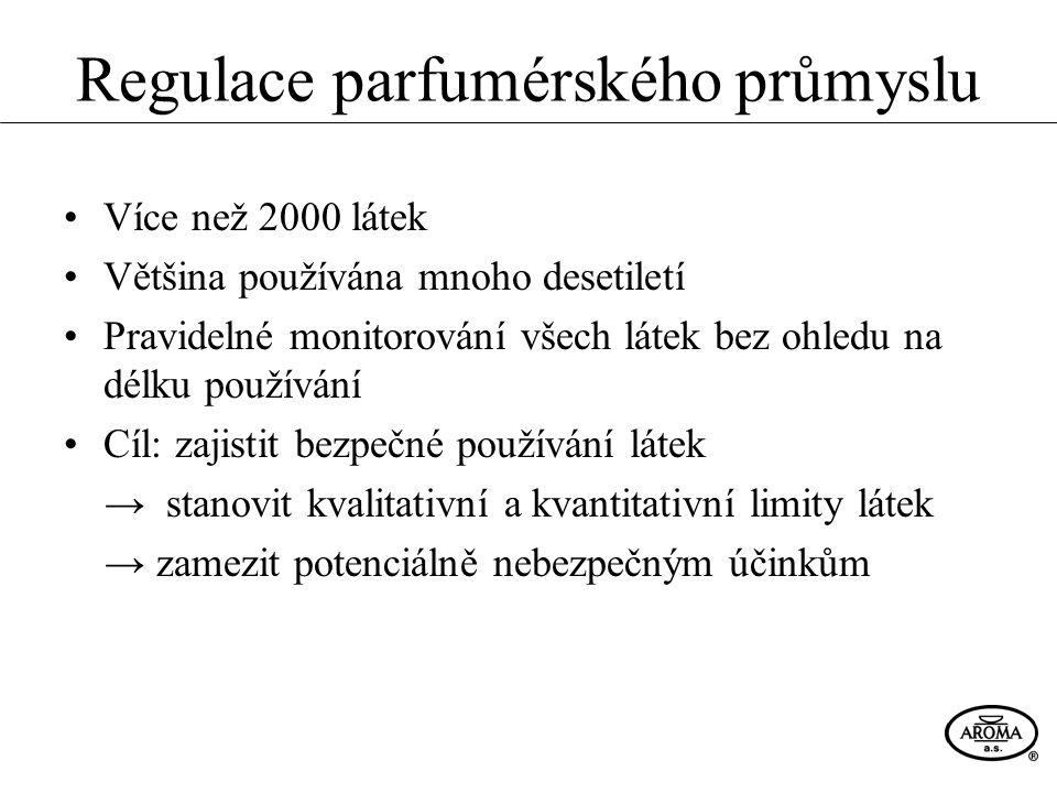 Regulace parfumérského průmyslu