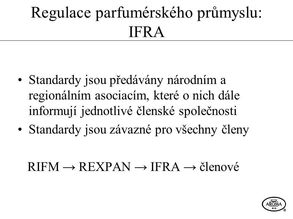 Regulace parfumérského průmyslu: IFRA