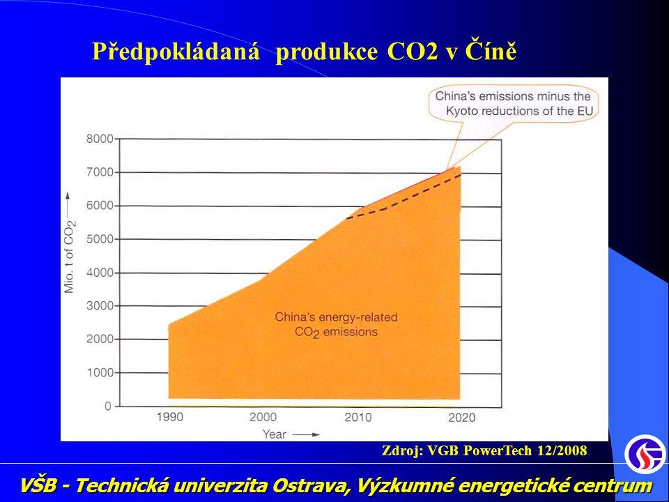 Předpokládaná produkce CO2 v Číně