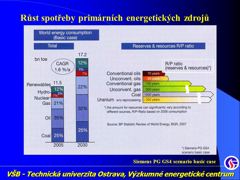 Siemens PG GS4 scenario basic case