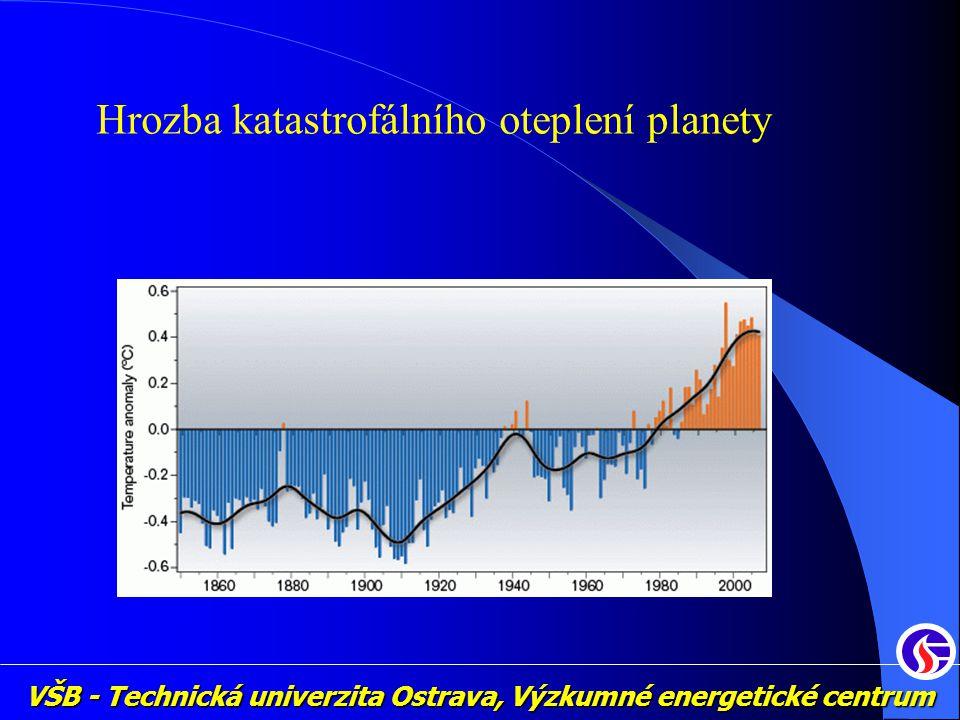 Hrozba katastrofálního oteplení planety