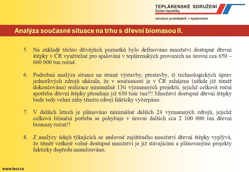 Analýza současné situace na trhu s dřevní biomasou II.