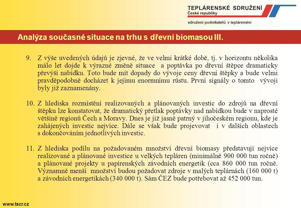 Analýza současné situace na trhu s dřevní biomasou III.