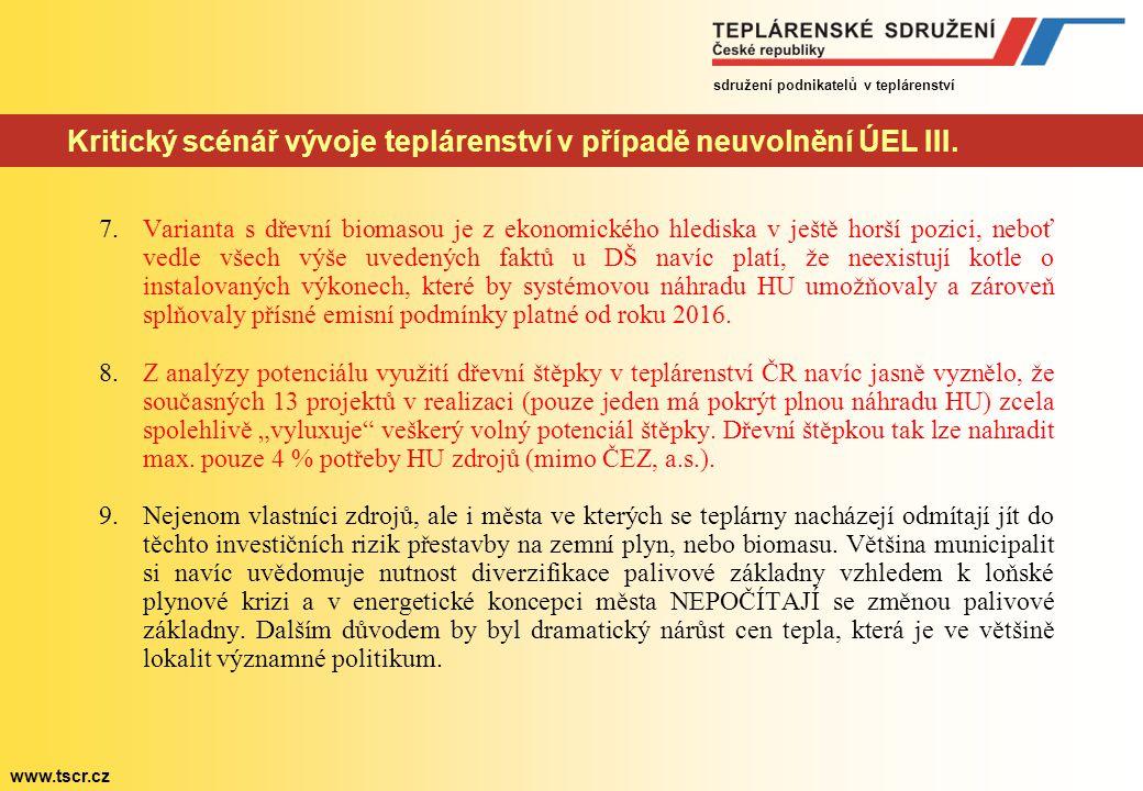 Kritický scénář vývoje teplárenství v případě neuvolnění ÚEL III.