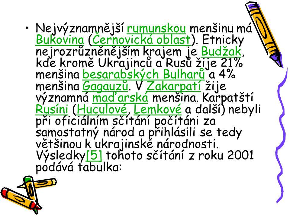 Nejvýznamnější rumunskou menšinu má Bukovina (Černovická oblast)