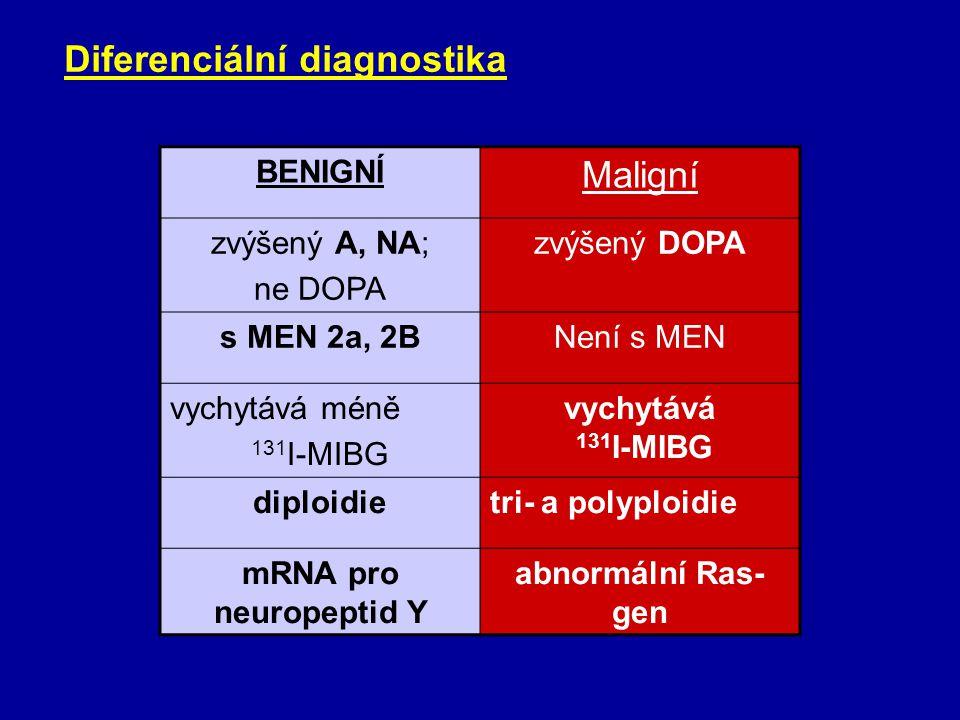 Diferenciální diagnostika Maligní