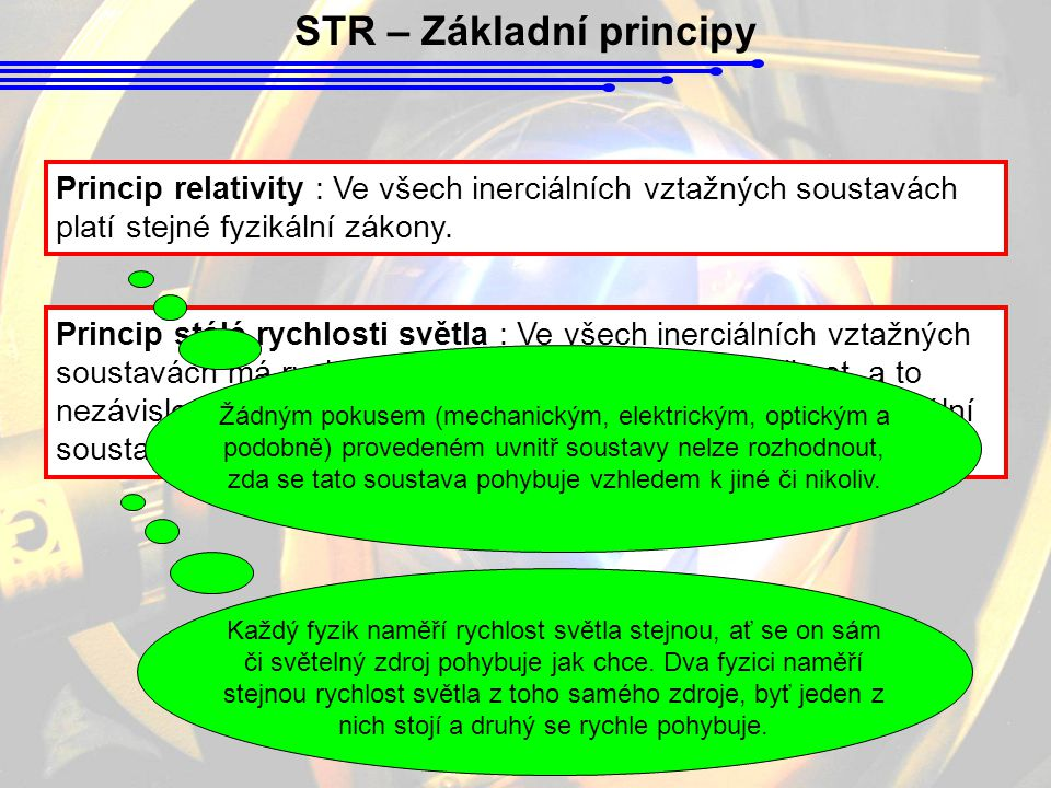 STR – Základní principy