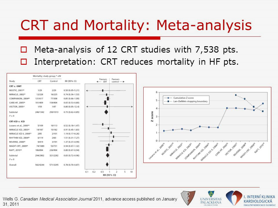 CRT and Mortality: Meta-analysis