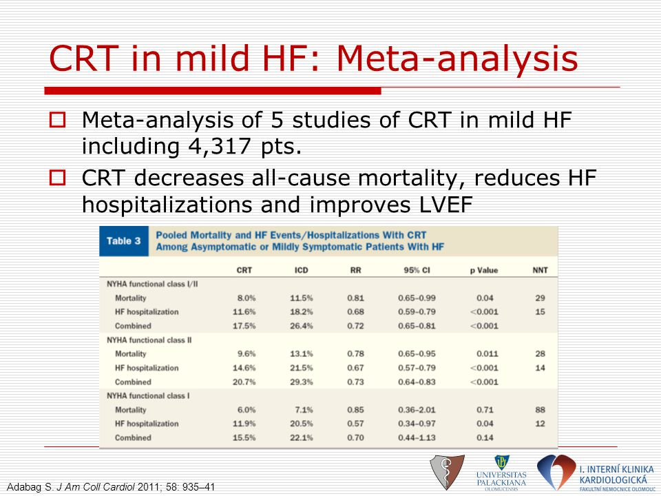 CRT in mild HF: Meta-analysis