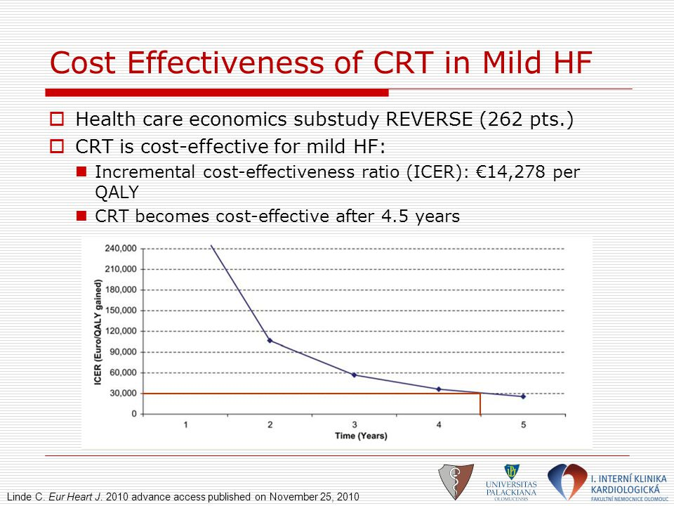 Cost Effectiveness of CRT in Mild HF