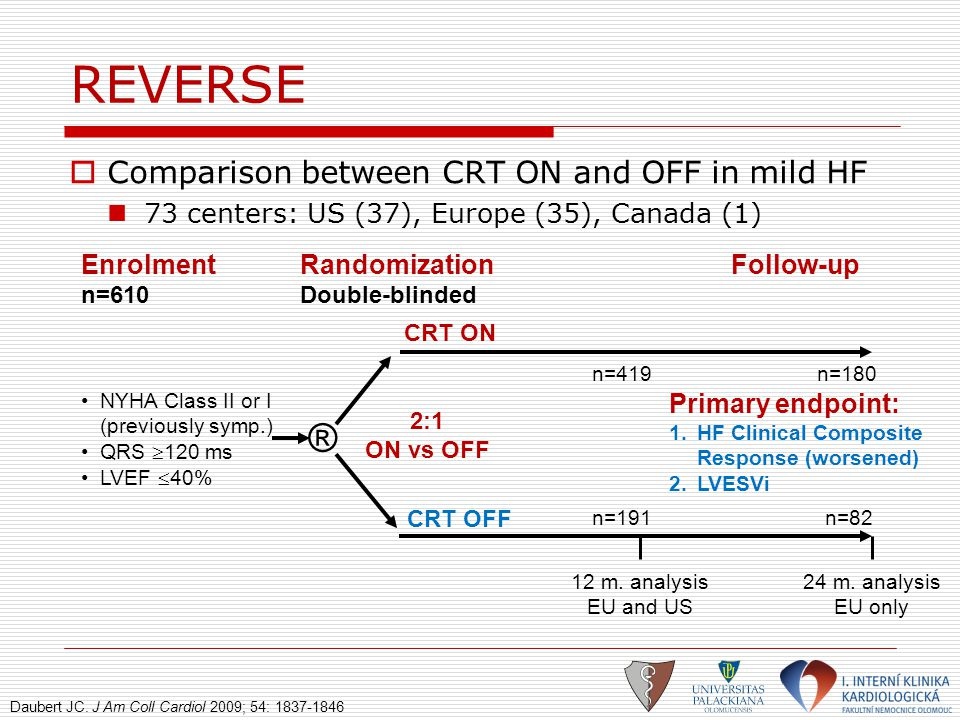 REVERSE ® Comparison between CRT ON and OFF in mild HF