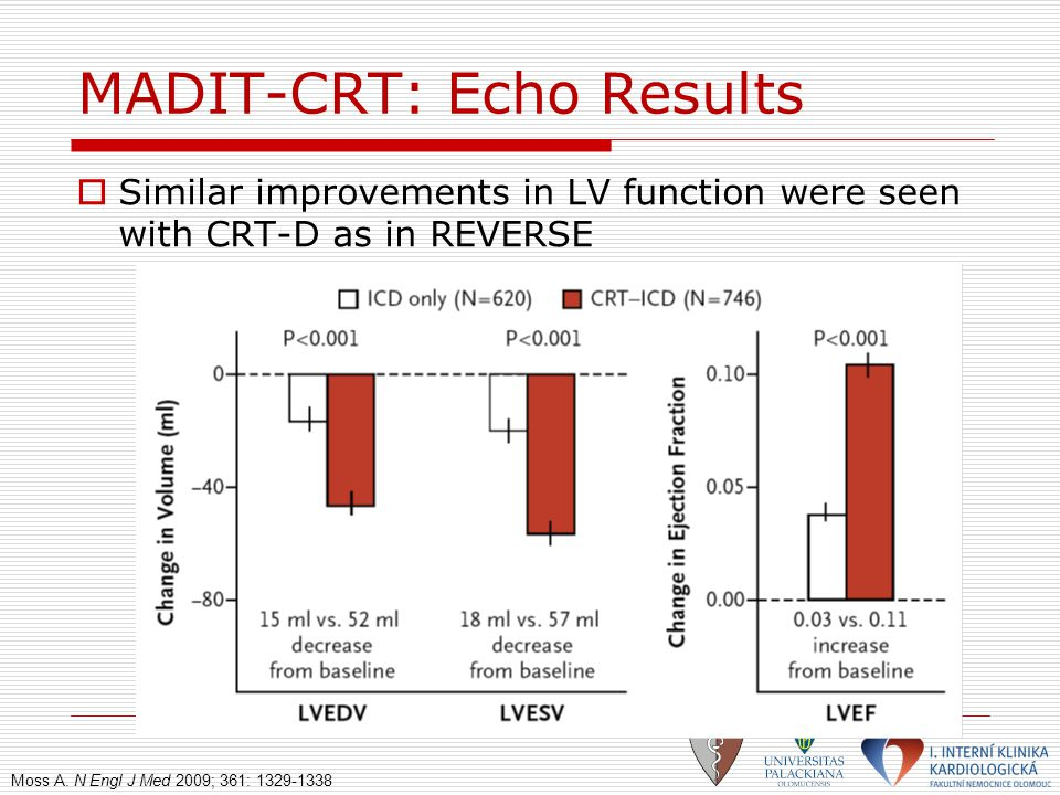MADIT-CRT: Echo Results