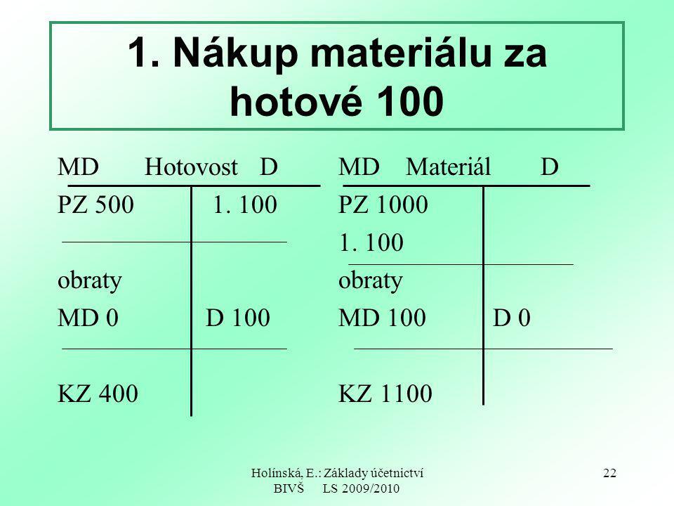1. Nákup materiálu za hotové 100