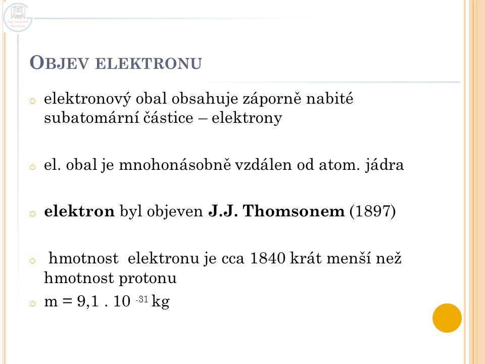 Objev elektronu elektronový obal obsahuje záporně nabité subatomární částice – elektrony. el. obal je mnohonásobně vzdálen od atom. jádra.