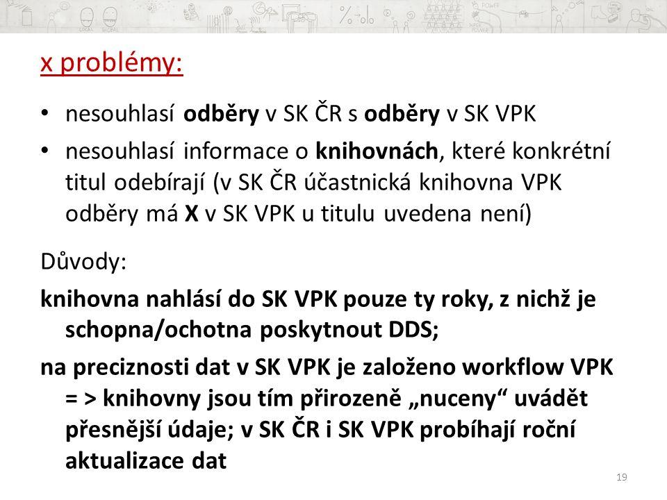 x problémy: nesouhlasí odběry v SK ČR s odběry v SK VPK