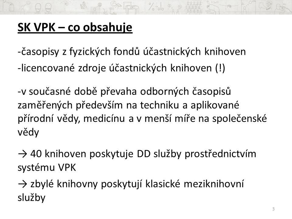 SK VPK – co obsahuje časopisy z fyzických fondů účastnických knihoven