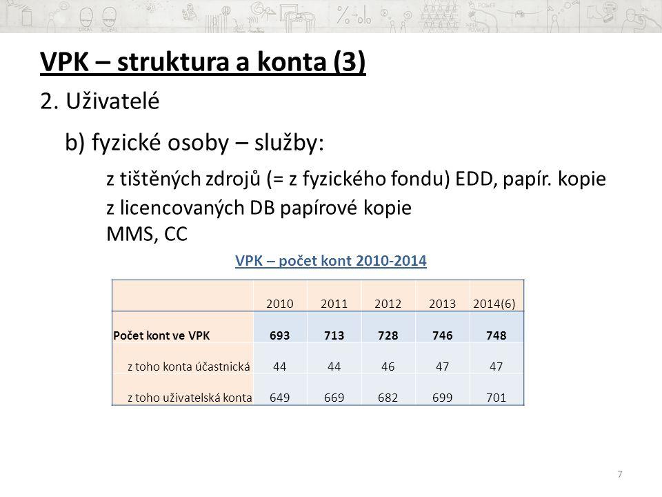 VPK – struktura a konta (3)