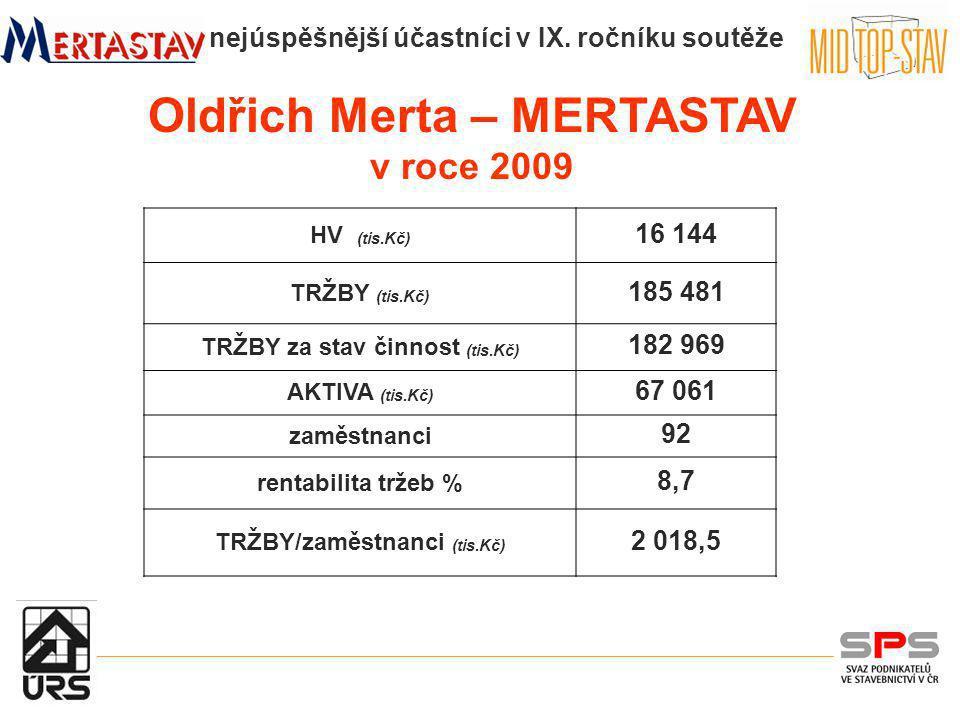 Oldřich Merta – MERTASTAV