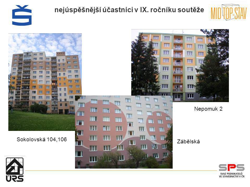Nepomuk 2 Sokolovská 104,106 Zábělská