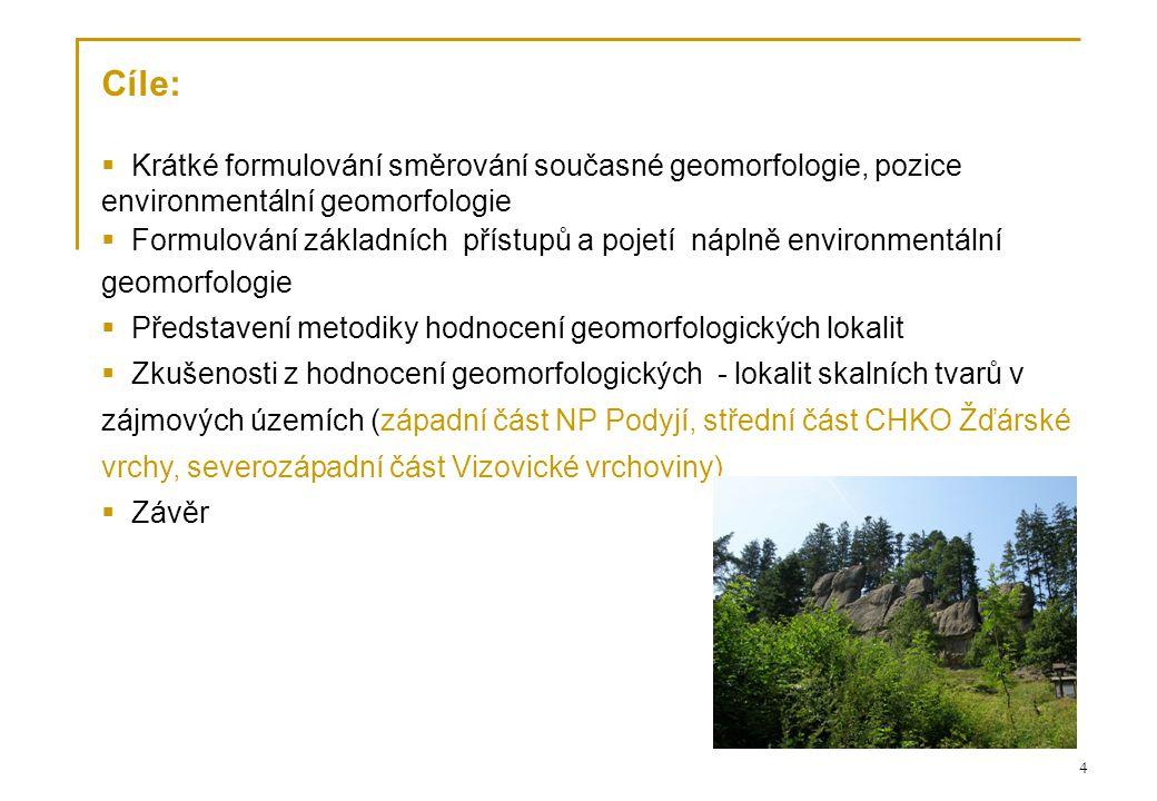 8.4.2017 Cíle: Krátké formulování směrování současné geomorfologie, pozice environmentální geomorfologie.
