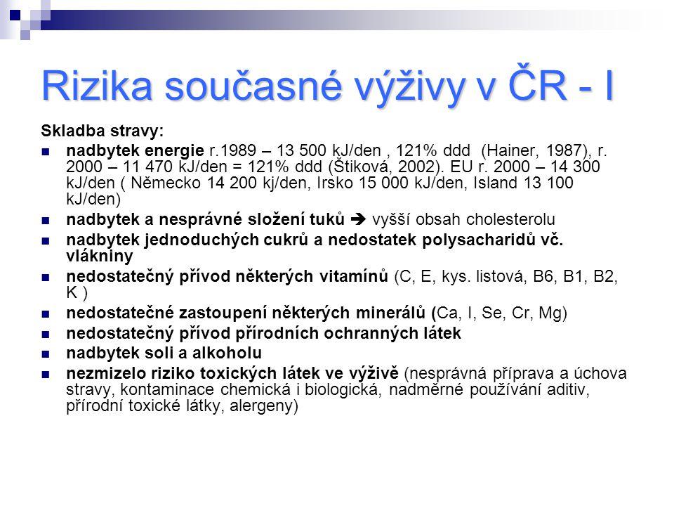 Rizika současné výživy v ČR - I
