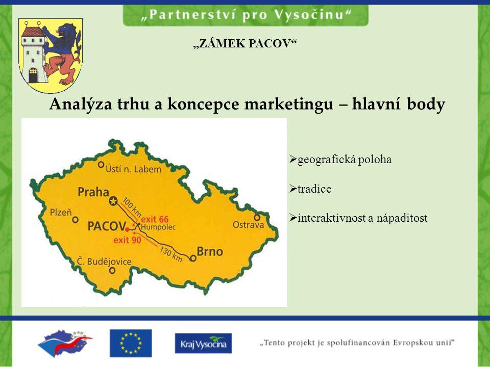 Analýza trhu a koncepce marketingu – hlavní body