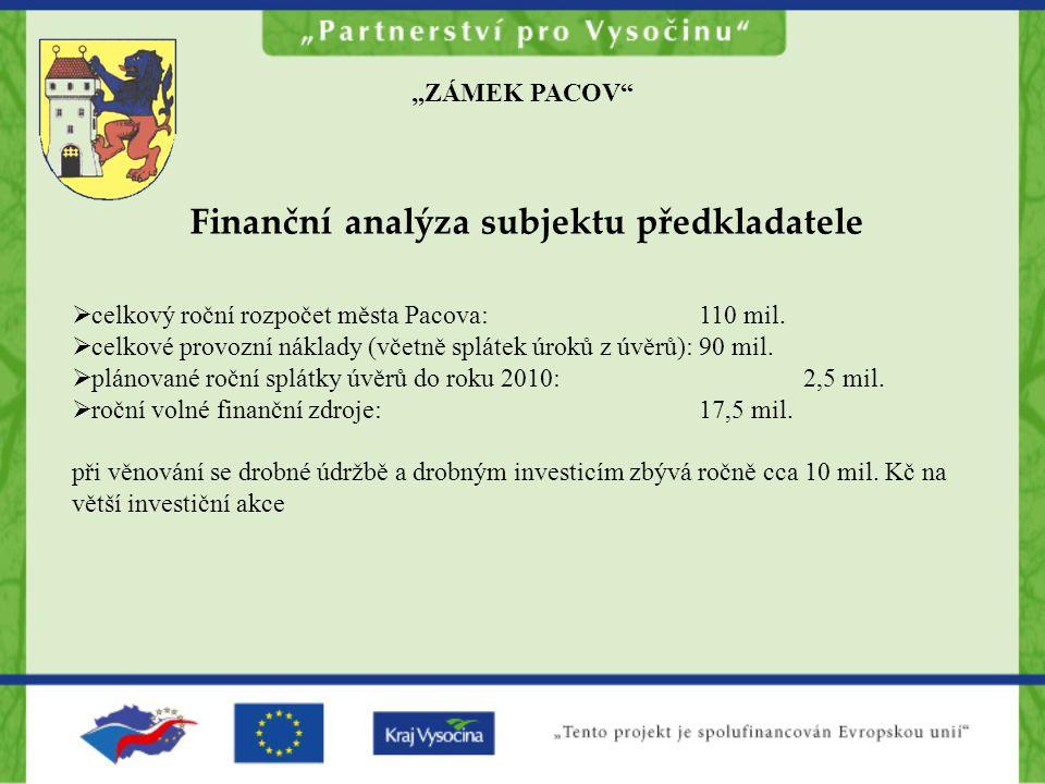 Finanční analýza subjektu předkladatele