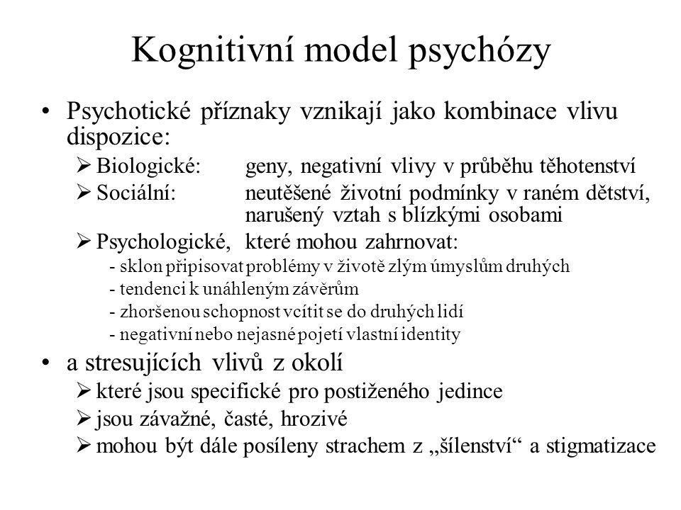 Kognitivní model psychózy
