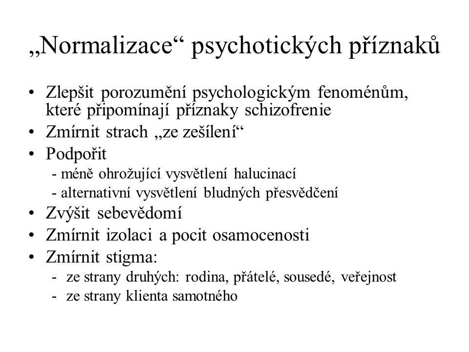 """""""Normalizace psychotických příznaků"""
