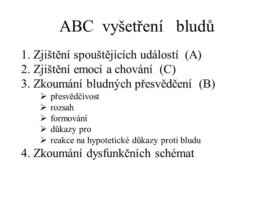 ABC vyšetření bludů 1. Zjištění spouštějících událostí (A)