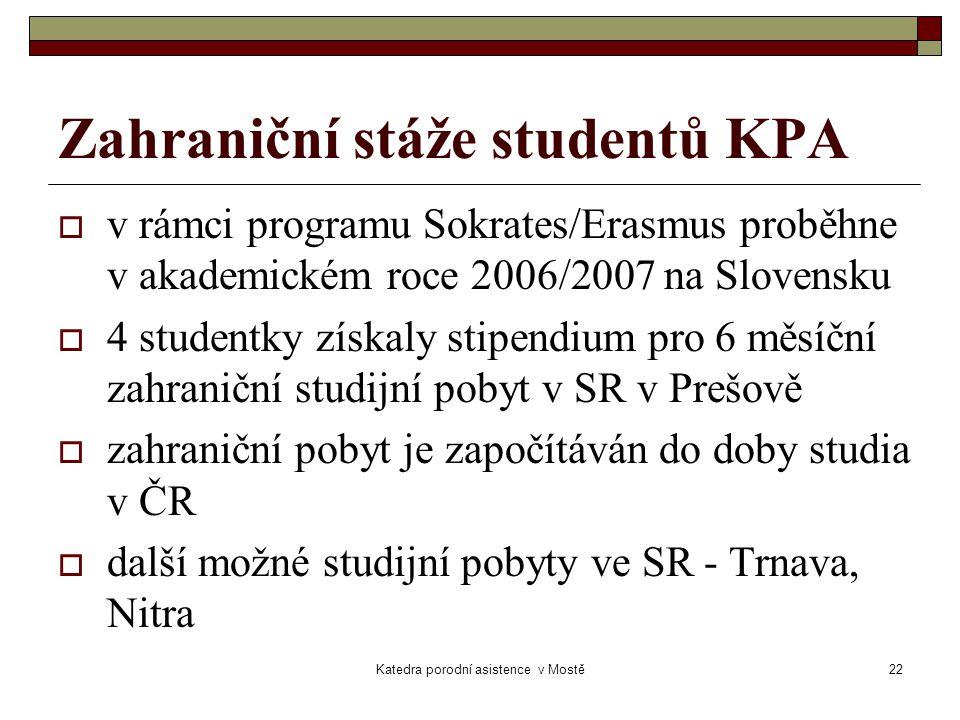 Zahraniční stáže studentů KPA
