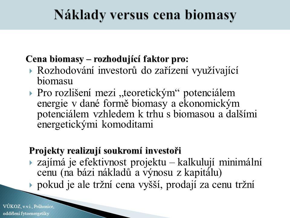 Náklady versus cena biomasy