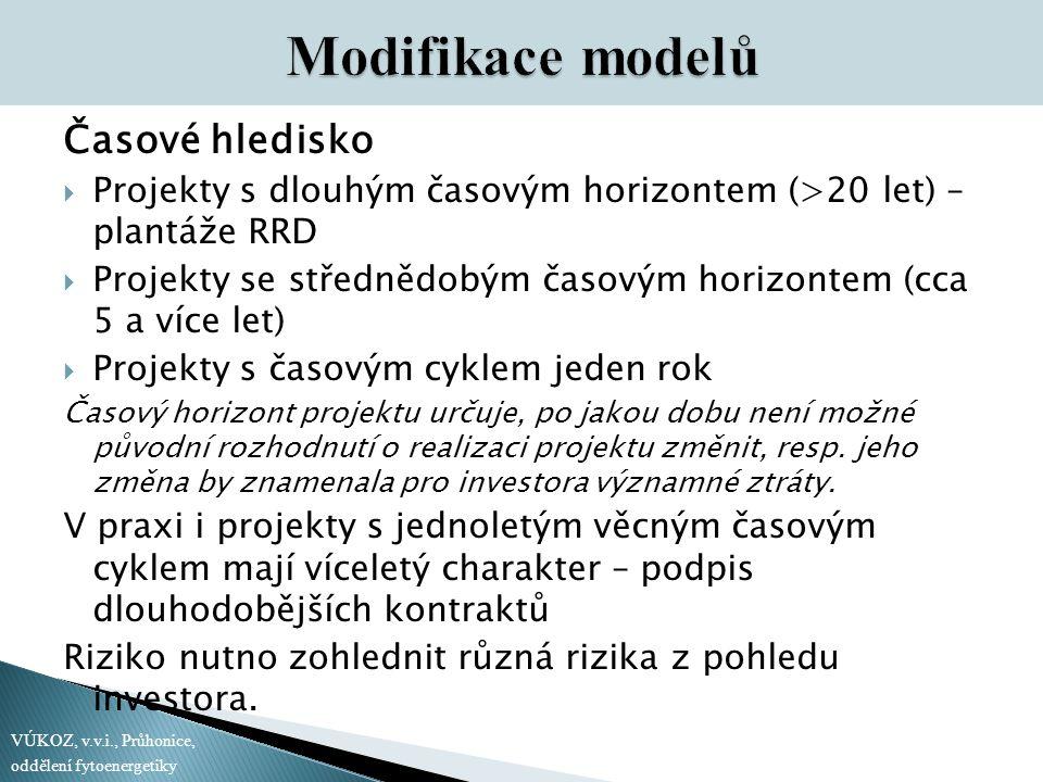 Modifikace modelů Časové hledisko