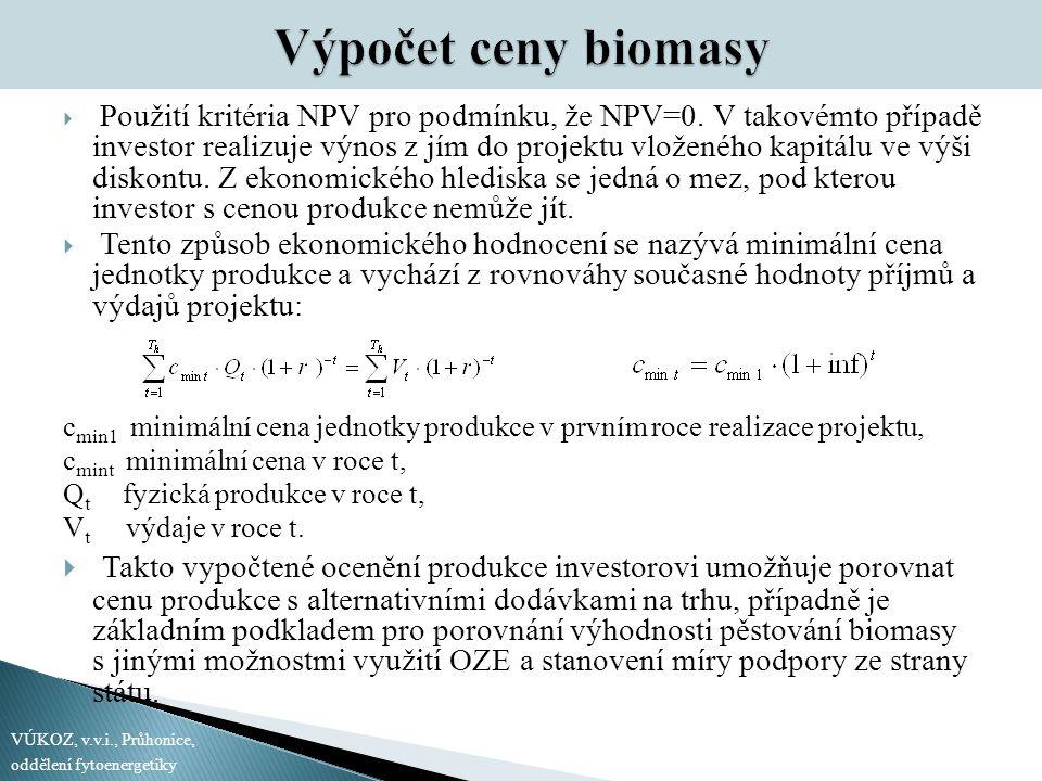 Výpočet ceny biomasy